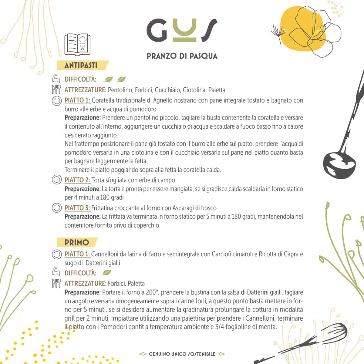 Cartolina Gus Pasqua Q 1